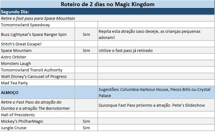 roteiro2dias-disney-magic-kingdom-dia2